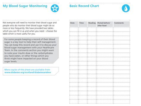 diabetes blood sugar level chart templates brand stem