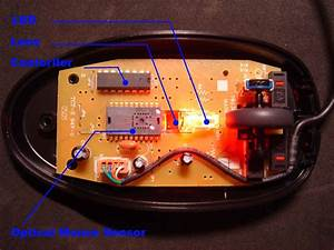 Development of Computer Mouse Circuit Controlled by EOG ...