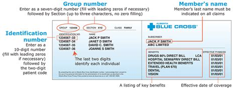 If you have health insurance through work, your insurance card probably has a group plan number. Claiming tips | Alberta Blue Cross