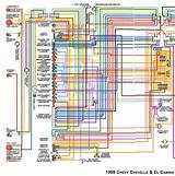 Diagram 1968 Chevelle Wiring Diagram Tech Full Version Hd Quality Diagram Tech Pvdiagramxpiper Coropietrasanta It