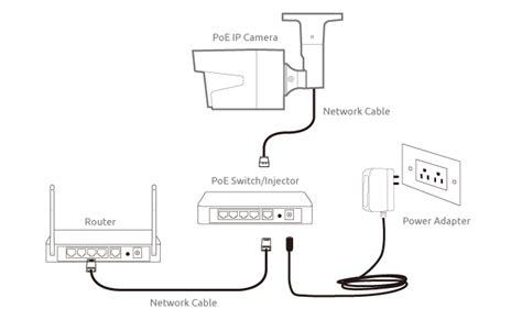 ip setup software ip network setup steps diagram screenshots
