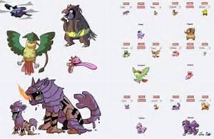 Pokemon Fusion Doodles 2