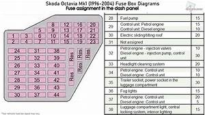 Skoda Octavia Mk1  1996-2004  Fuse Box Diagrams