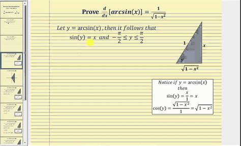 The Derivative Of F(x)=arcsin(x)