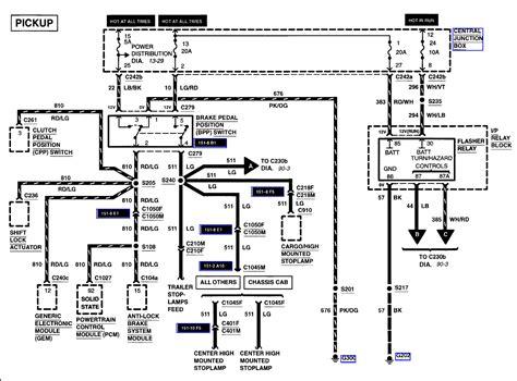 HD wallpapers 99 f250 trailer plug wiring diagram