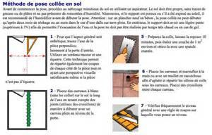 Devis Pose Carrelage Sol by Pose Carrelage Sol Non Plan 224 Clermont Ferrand Le Ton