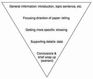 my homework helper lesson 1 unit fractions outline for argumentative writing peer editing an essay
