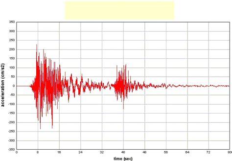 images de sismogramme