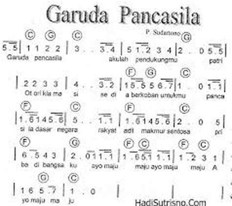 not angka lagu keroncong lirik lagu garuda pancasila not angka chord partitur lagu tempo lagu