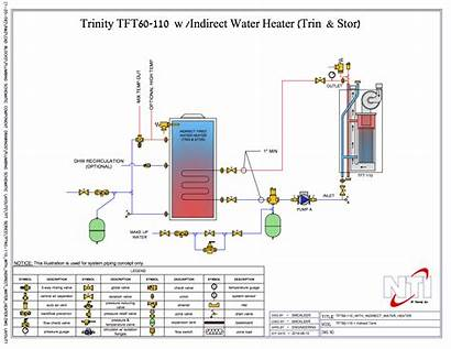 Water Heating Indirect Heater Boilers Utilizing Gallon