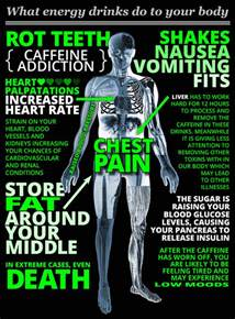 What energy drinks are doing to your health   Health   Life & Style   Express.co.uk