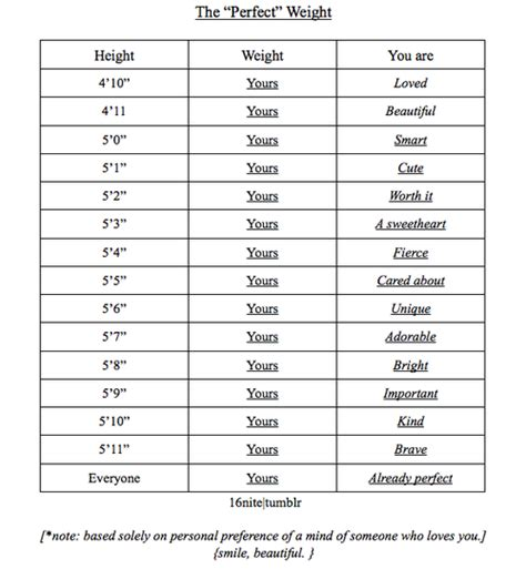 images  ana weight chart tumblr perfect weight chart pro ana weight chart  pro