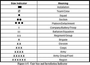 Acg U2019s Basic Guide To Military Unit Symbols