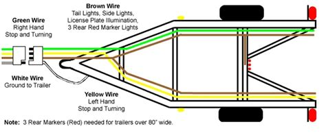 trailer wiring colors 4 wire trailer harness wiring diagram wiring diagram and