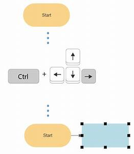Easy Flowchart Maker