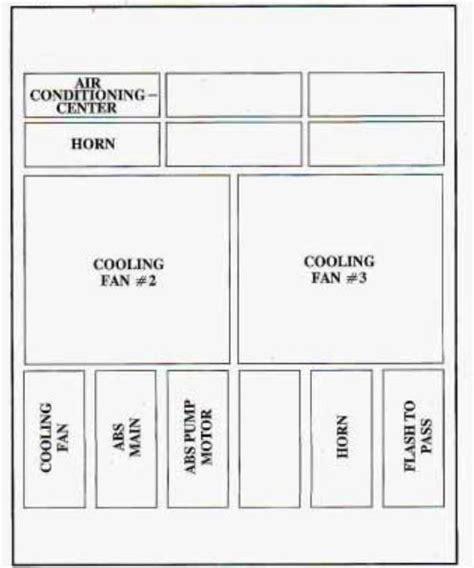 Buick Riviera Fuse Box Diagram Carknowledge