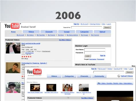 Design Process Youtube