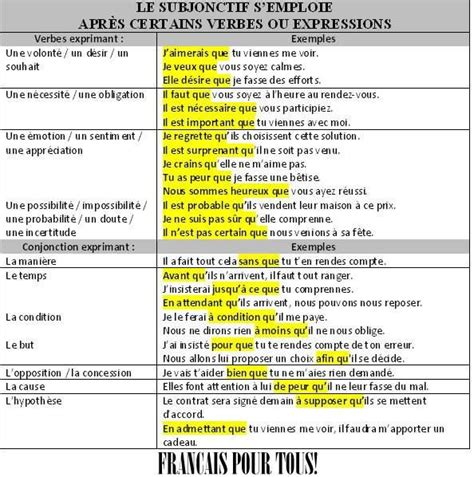 163 Best Images About  Fle Conjugaison On Pinterest  Il, French And Fle