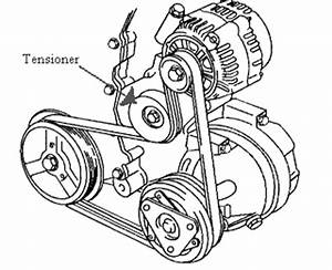 Diagram how to replace serpentine belt on 2004 honda crv ...