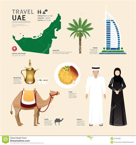 uae united arab emirates flat icons design travel concept
