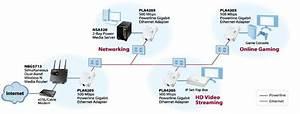 Zyxel Pla4205kit 500 Mbps Gigabit Powerline Wall