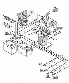 1998 Ezgo Gas Wiring Diagram Power : ezgo golf cart wiring diagram wiring diagram for ez go ~ A.2002-acura-tl-radio.info Haus und Dekorationen