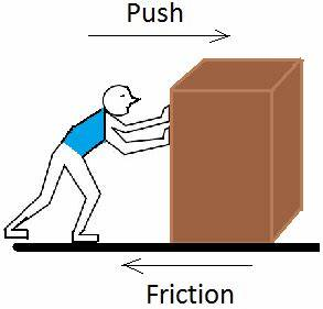 the coefficient of friction: The ratio of the force that ...