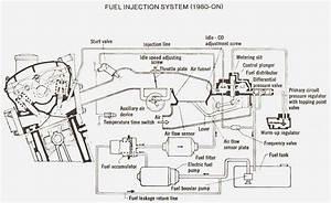 Efi Nozzle Injector Plate Pinterestcom