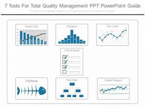 7 Tools For Total Quality Management Ppt Powerpoint Guide
