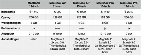 Mac mini - Wikipedia