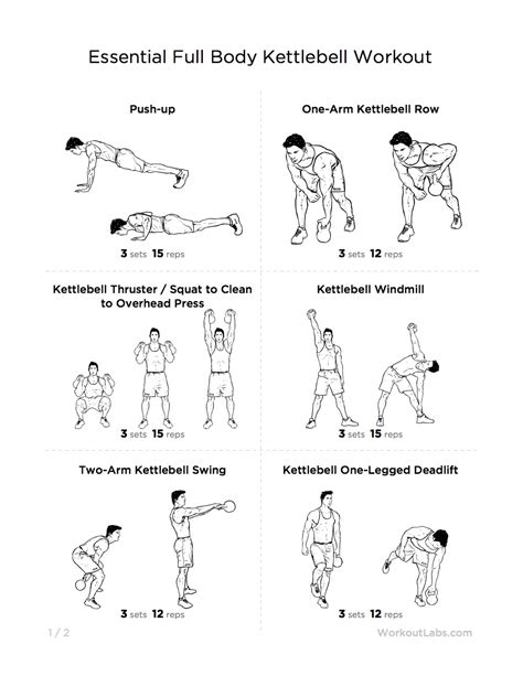 kettlebell workout printable body essential exercises exercise workouts m1 routines training workoutlabs daily pixels fitness hiit abs plans 1003 1298