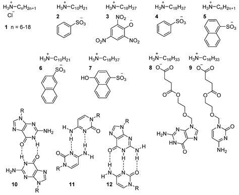Protonated Amine by Ijms Free Text Key Developments In Ionic Liquid