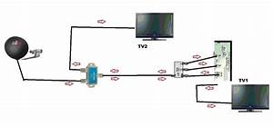 31 Dish Network Triplexer Installation Diagram