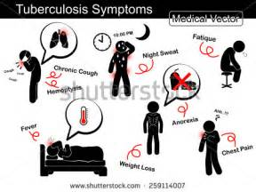 ... loss , Anorexia , Chest pain , etc ) ( flat design ) - stock vector  Disseminated tuberculosis Chest Pain