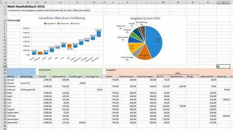 excel haushaltsbuch erstellen finanzen im blick behalten