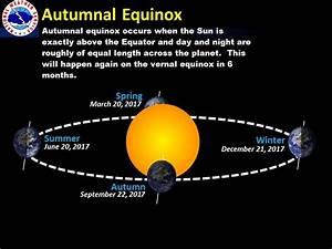 Autumnal Equinox  U2013 A K A  Fall  U2013 Arrives Today  But