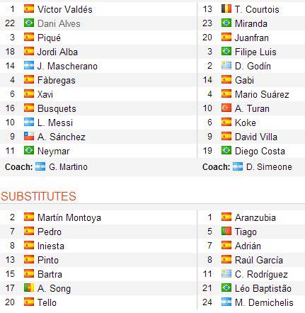 iHola! Camp Nou ** เชียร์สด Spanish Super Cup #2nd **-: FC ...