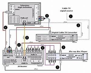 Wiring Diagrams Hookup Blu