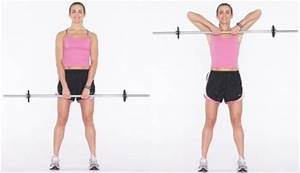 Why You Should Not Do Upright Row? by MunFitnessBlog.com