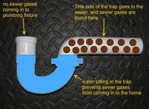 how to fix bad bathroom smells woods plumbing sunshine