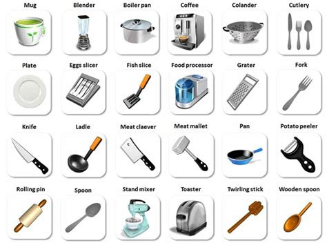 kitchen accessories names with pictures in the kitchen vocabulary kitchen utensils cooking 7639