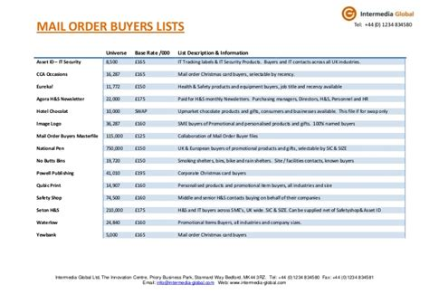 mail order buyers lists