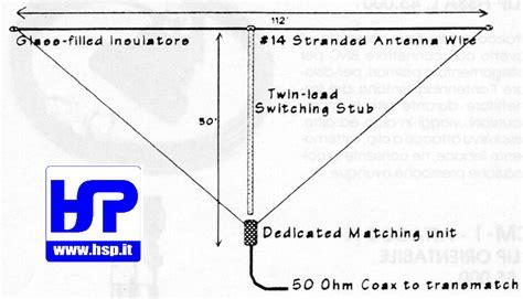 Loop 10-80 Metri