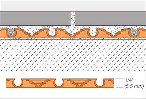 schluter systems ditra heat sheet uncoupling membrane dh5 12m