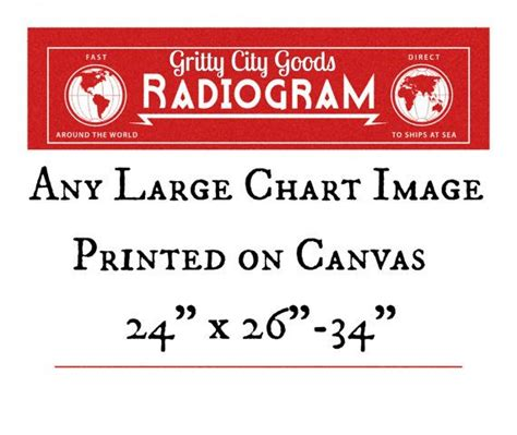 large chart image printed  canvas print images