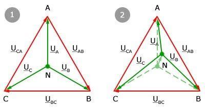 Устранение перекоса фаз симметрирование или выравнивание фазных напряжений и нагрузок симметрирующие трансформаторы ооо.
