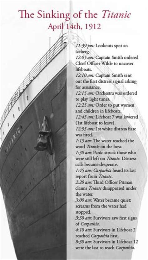 The Titanic Sinking Date by Davinp Com
