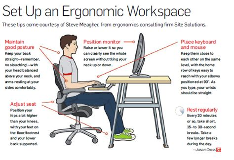 ergonomic workspace ergonomics