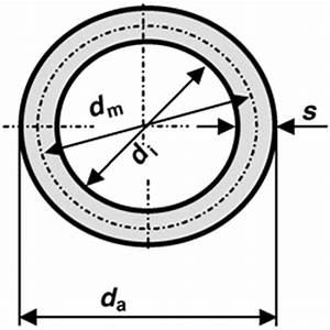 Gestreckte Länge Berechnen Beispiele : einf hrung in die fachmathematik ~ Themetempest.com Abrechnung