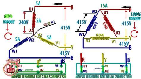 Star Delta Connection For Induction Motor Why